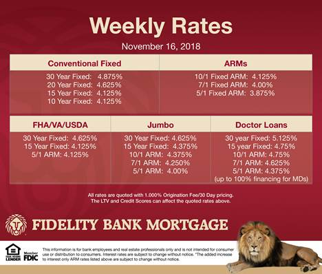 mortgage rates in November